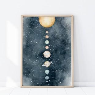 Plagát na stenu s motívom Slnečná sústava